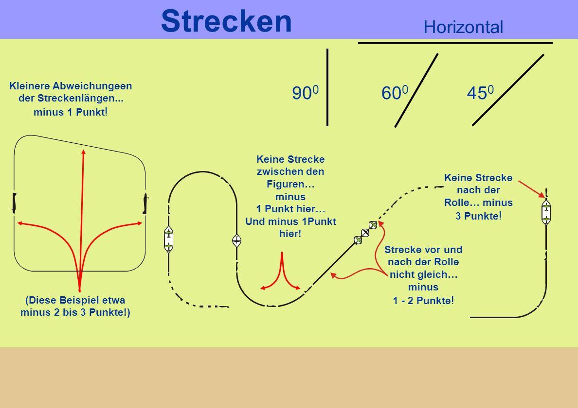 Horizontal 90 0 45 0 60 0 Kleinere Abweichungeen der Streckenlängen... minus 1 Punkt ! Keine Strecke nach der Rolle… minus 3 Punkte ! Strecke vor und
