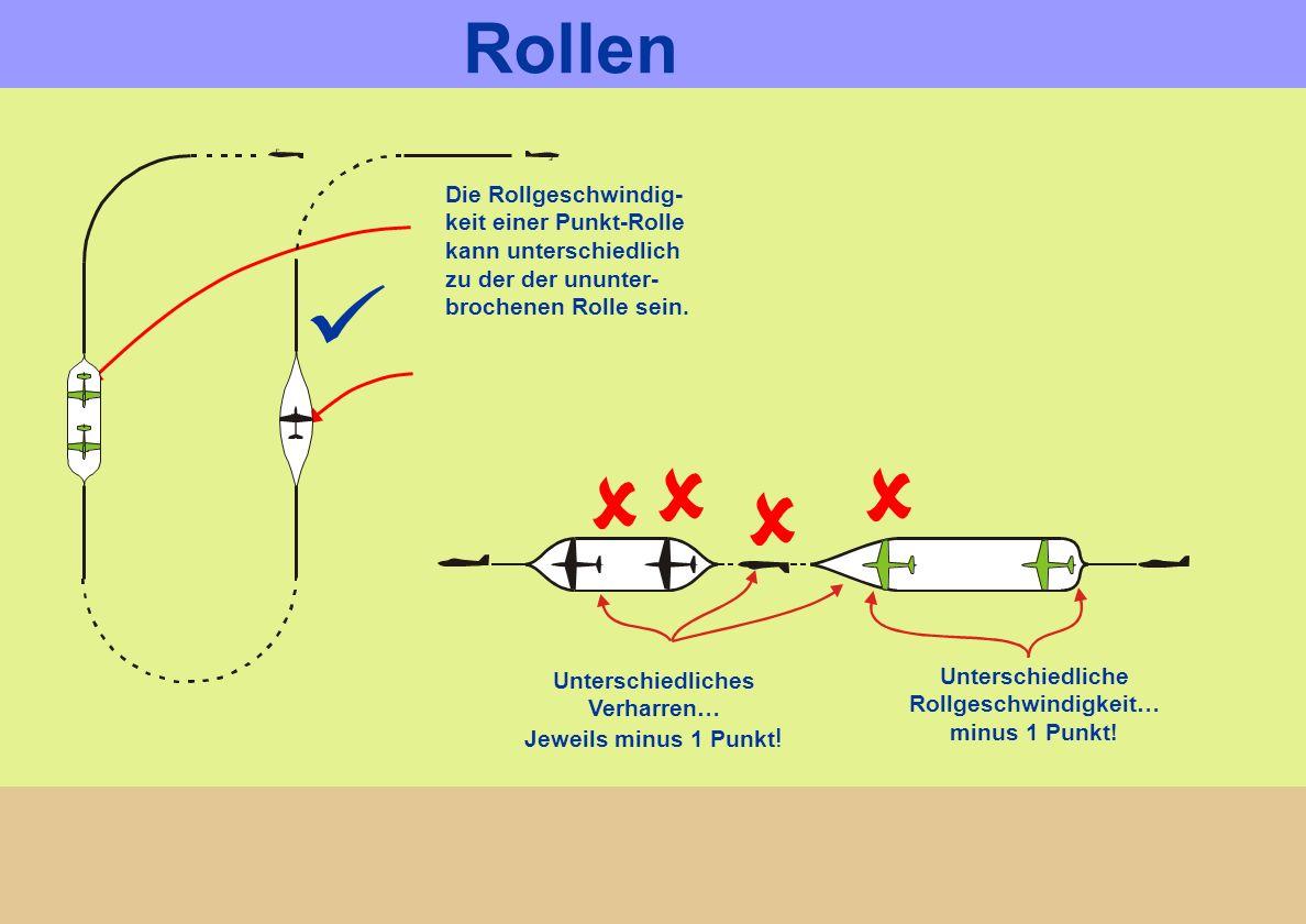 Die Rollgeschwindig- keit einer Punkt-Rolle kann unterschiedlich zu der der ununter- brochenen Rolle sein. Rollen Unterschiedliches Verharren… Jeweils