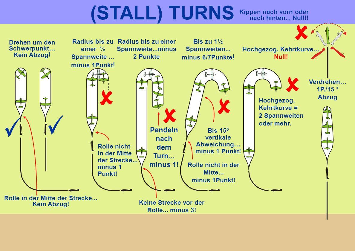 (STALL) TURNS Radius bis zu einer ½ Spannweite … minus 1Punkt ! Radius bis zu einer Spannweite...minus 2 Punkte Keine Strecke vor der Rolle... minus 3