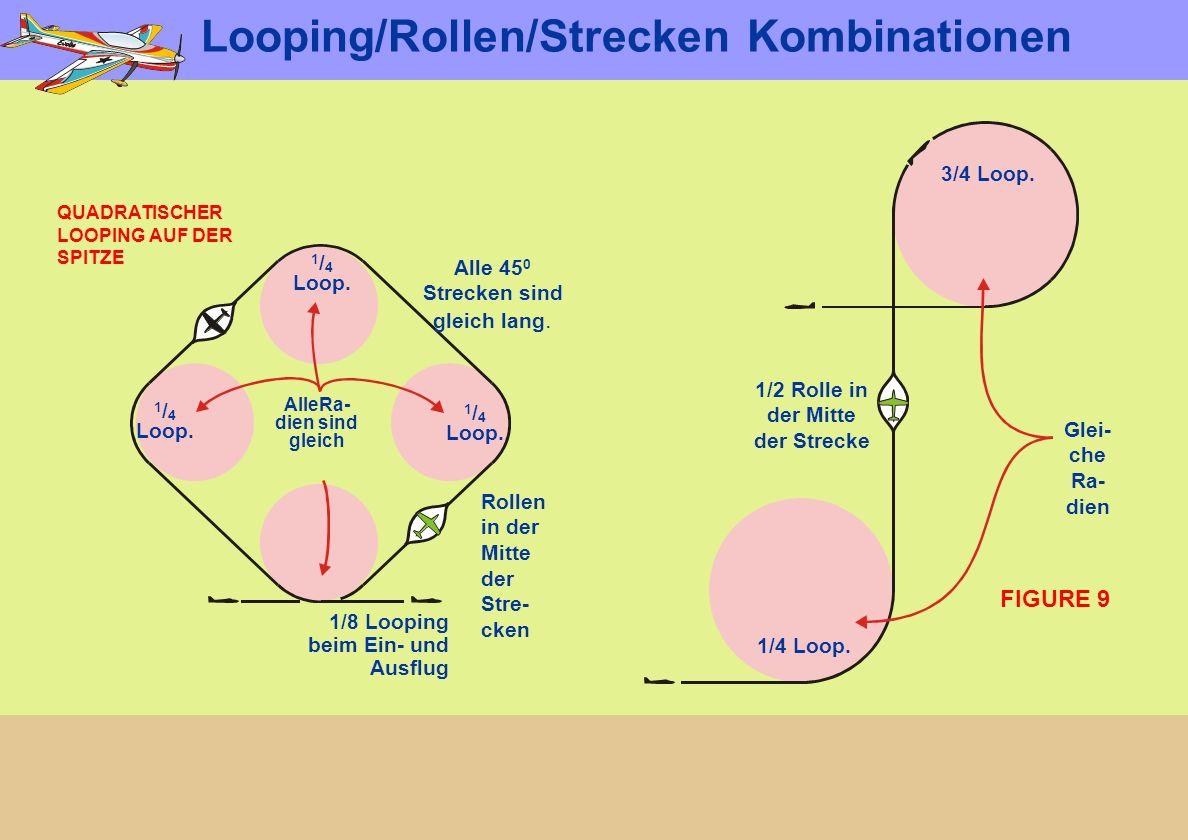 AlleRa- dien sind gleich QUADRATISCHER LOOPING AUF DER SPITZE Alle 45 0 Strecken sind gleich lang. Rollen in der Mitte der Stre- cken 1/8 Looping beim