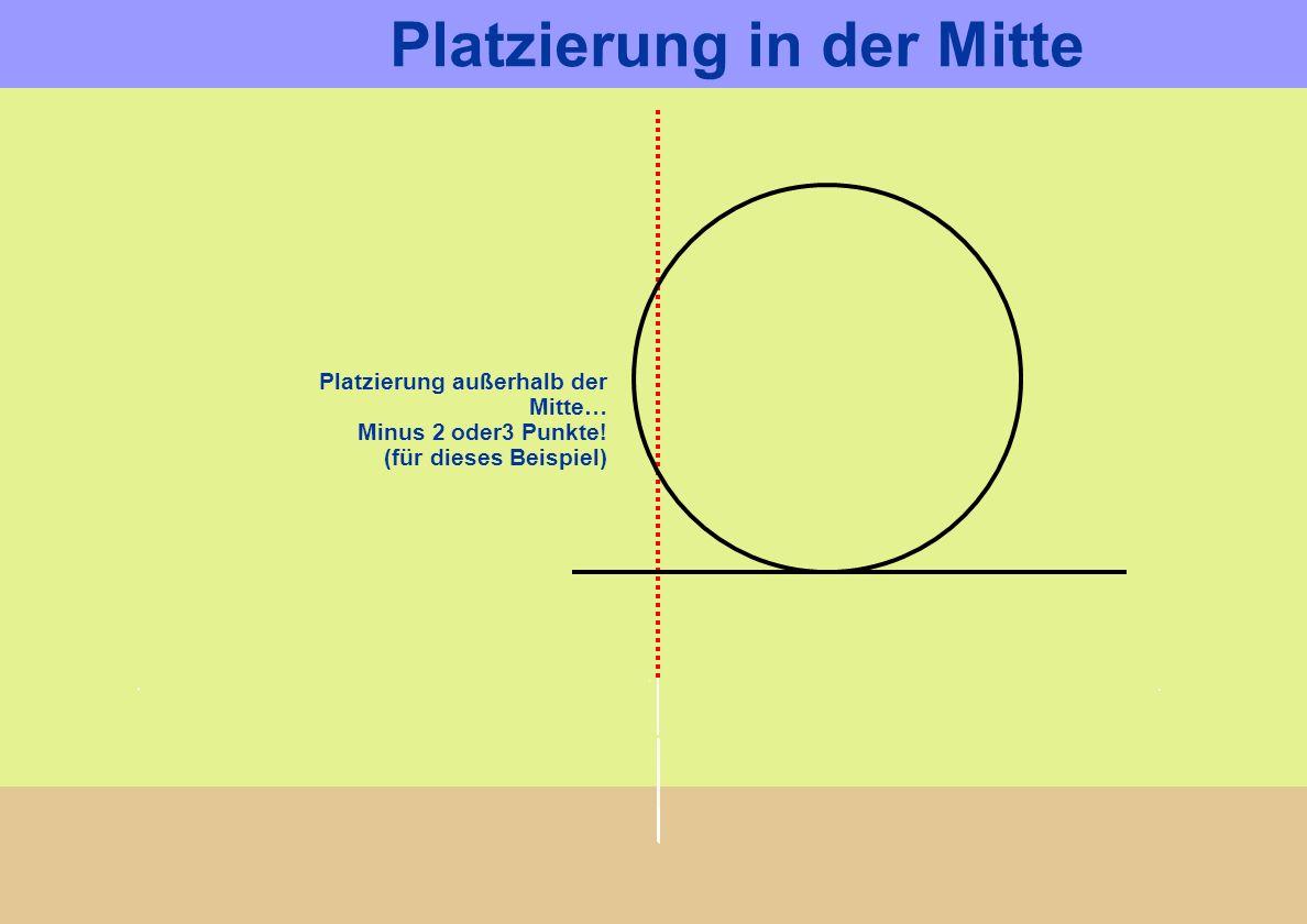 Platzierung außerhalb der Mitte… Minus 2 oder3 Punkte! (für dieses Beispiel) Platzierung in der Mitte