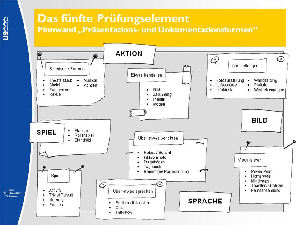 Das fünfte Prüfungselement Pinnwand Präsentations- und Dokumentationsformen
