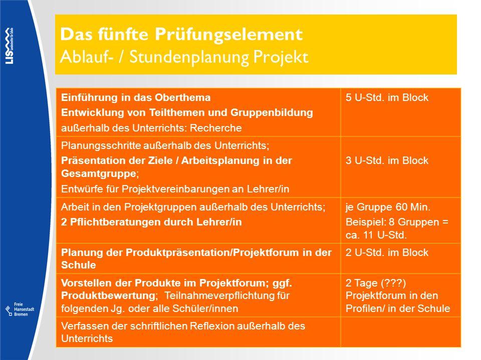Das fünfte Prüfungselement Ablauf- / Stundenplanung Projekt Einführung in das Oberthema Entwicklung von Teilthemen und Gruppenbildung außerhalb des Un