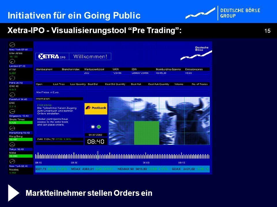 15 Xetra-IPO - Visualisierungstool Pre Trading: Marktteilnehmer stellen Orders ein Initiativen für ein Going Public