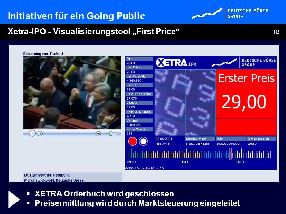 18 Xetra-IPO - Visualisierungstool First Price Initiativen für ein Going Public XETRA Orderbuch wird geschlossen Preisermittlung wird durch Marktsteue