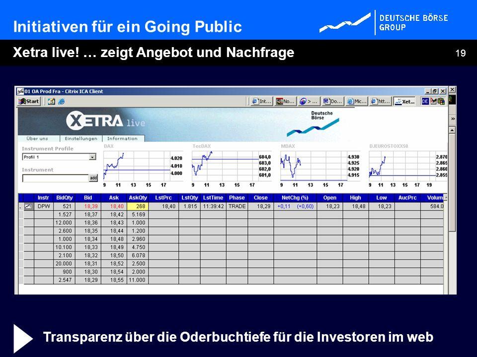 19 Xetra live! … zeigt Angebot und Nachfrage Transparenz über die Oderbuchtiefe für die Investoren im web Initiativen für ein Going Public