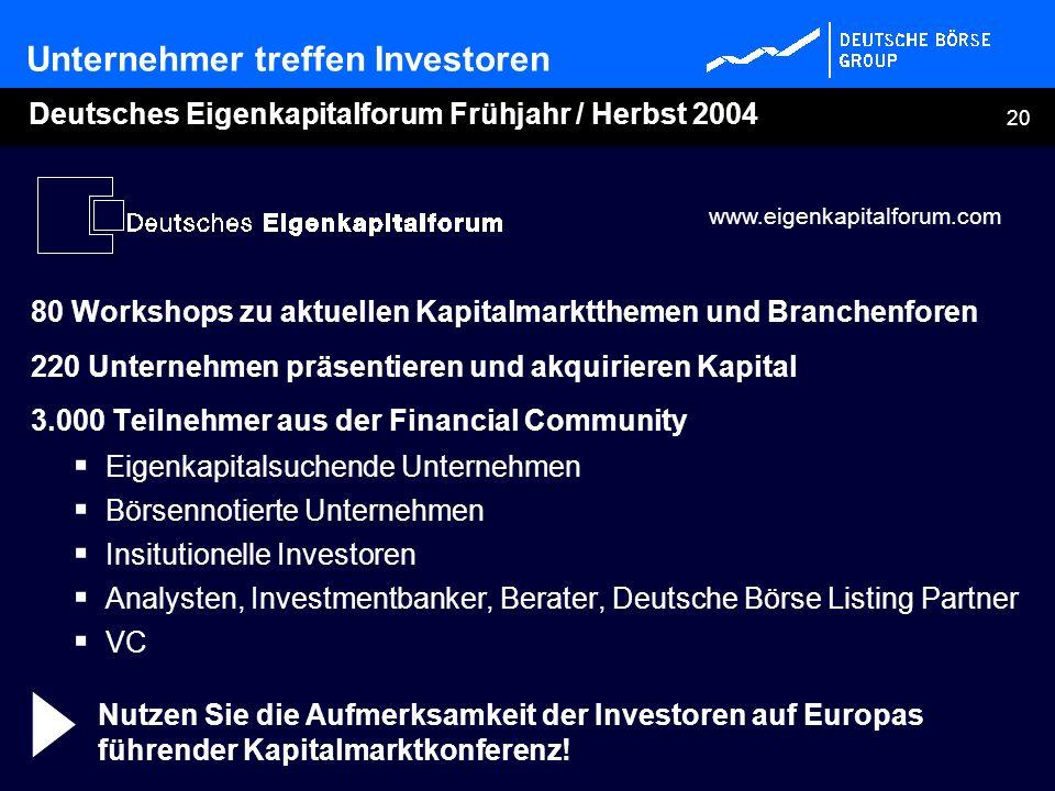 20 Deutsches Eigenkapitalforum Frühjahr / Herbst 2004 80 Workshops zu aktuellen Kapitalmarktthemen und Branchenforen 220 Unternehmen präsentieren und