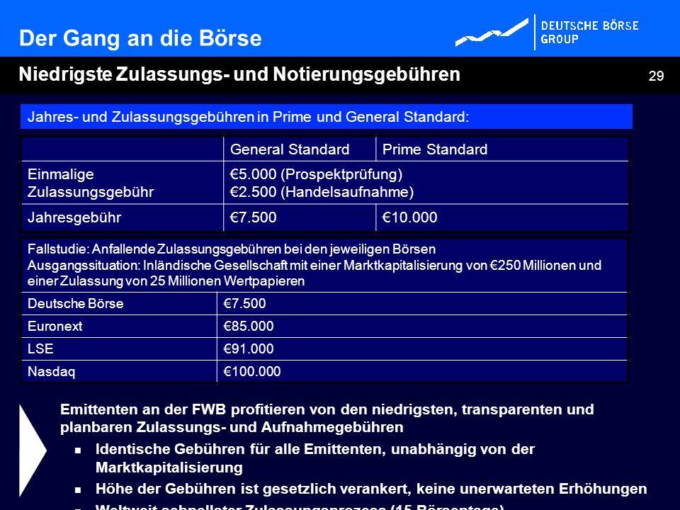 29 Niedrigste Zulassungs- und Notierungsgebühren Emittenten an der FWB profitieren von den niedrigsten, transparenten und planbaren Zulassungs- und Au