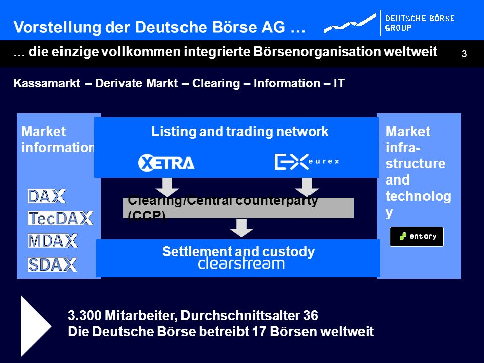 14 3 Phasen der IPO-Auktion in XETRA IPO Call Phase Price Indication from managing bank is displayed IPO Freeze Phase Pre- trading Trading on- behalf-of for lead manager First Price Determination The lead manager can give Market Supervision an IPO Matching Range and inform the market of the price indication via the Newsboard.