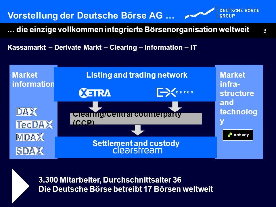 3 Vorstellung der Deutsche Börse AG … 3.300 Mitarbeiter, Durchschnittsalter 36 Die Deutsche Börse betreibt 17 Börsen weltweit … die einzige vollkommen