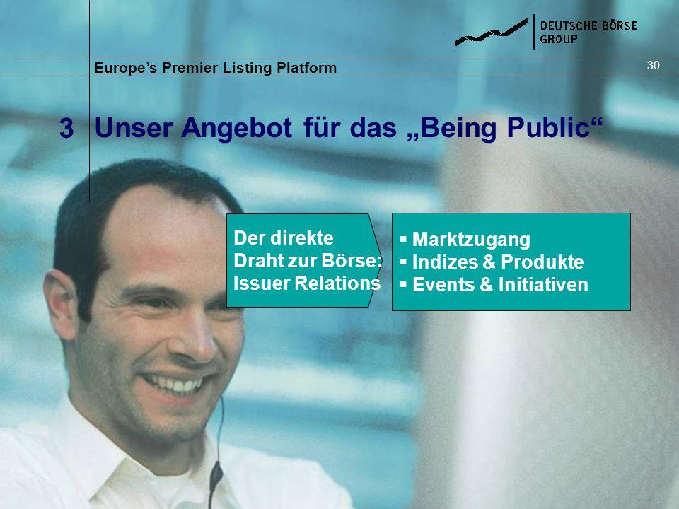Unser Angebot für das Being Public Europes Premier Listing Platform 3 30 Der direkte Draht zur Börse: Issuer Relations Marktzugang Indizes & Produkte