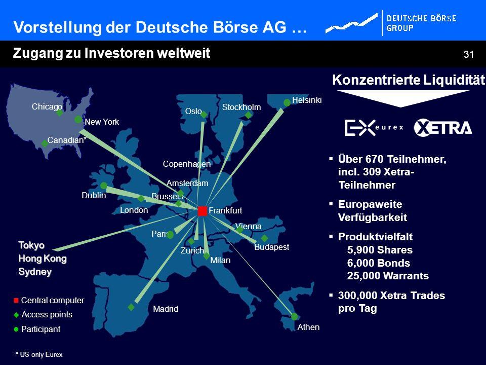 31 Zugang zu Investoren weltweit Konzentrierte Liquidität Über 670 Teilnehmer, incl. 309 Xetra- Teilnehmer Europaweite Verfügbarkeit Produktvielfalt 5