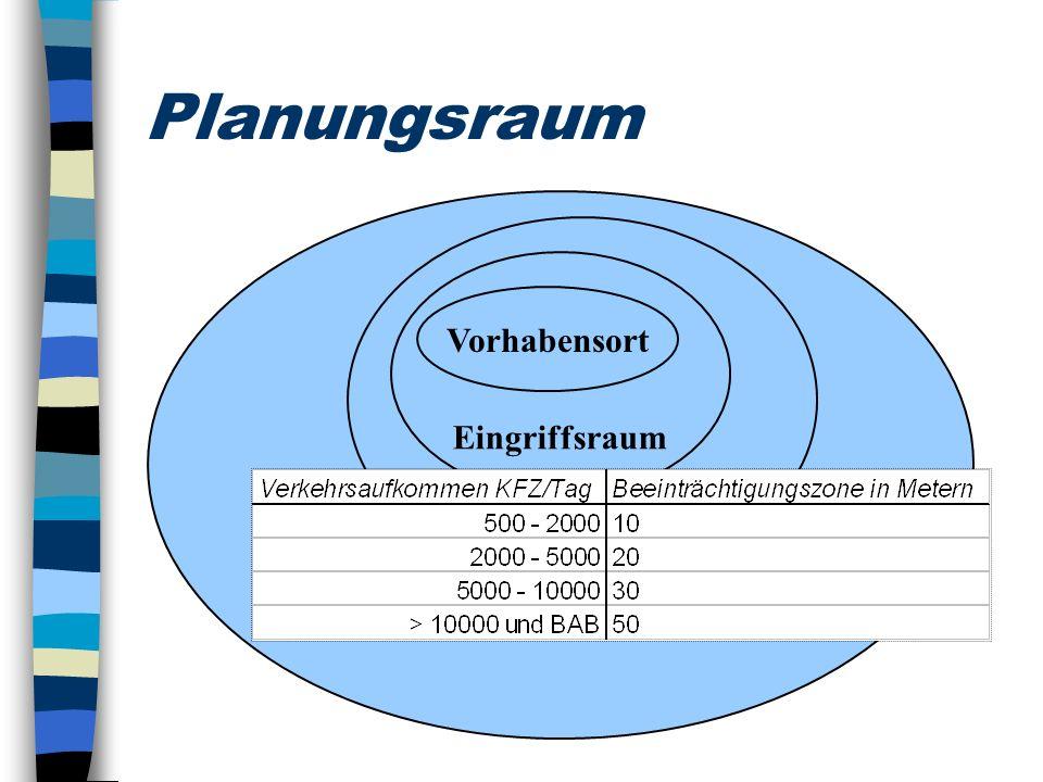Planungsraum Kompensationsraum Wirkraum Eingriffsraum Vorhabensort