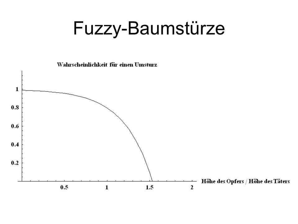 Fuzzy-Baumstürze