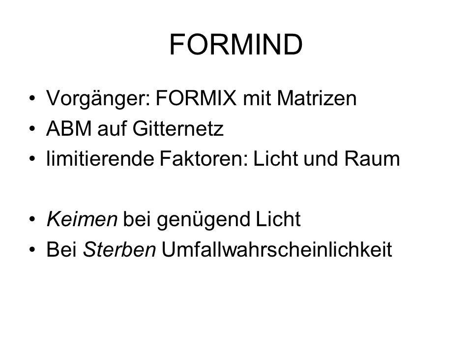 FORMIND Vorgänger: FORMIX mit Matrizen ABM auf Gitternetz limitierende Faktoren: Licht und Raum Keimen bei genügend Licht Bei Sterben Umfallwahrscheinlichkeit