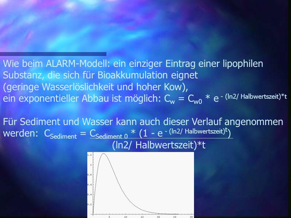 Wie beim ALARM-Modell: ein einziger Eintrag einer lipophilen Substanz, die sich für Bioakkumulation eignet (geringe Wasserlöslichkeit und hoher Kow),