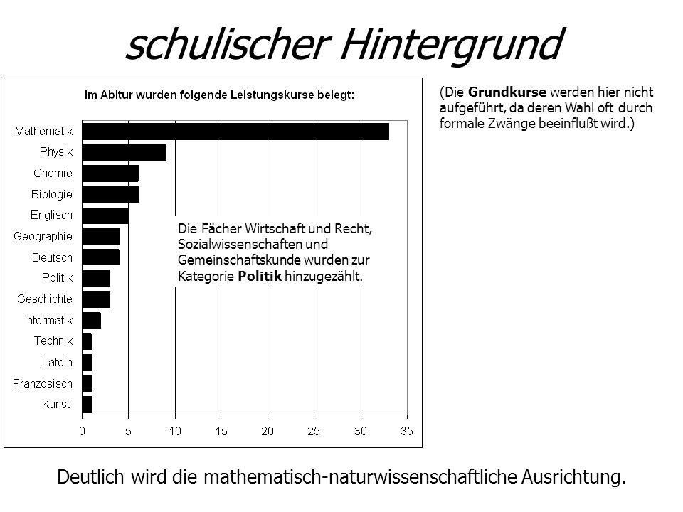 Versuche eine griffige Formel zu finden: Der Studiengang Angewandte Systemwissenschaft in Osnabrück...