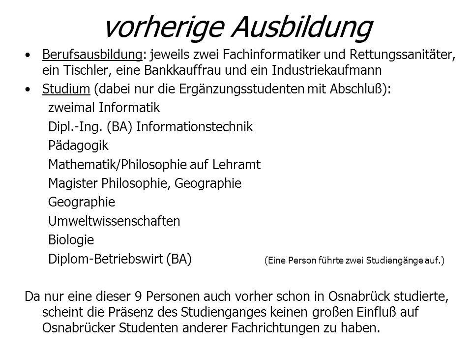 Der Studiengang Angewandte Systemwissenschaft in Osnabrück...
