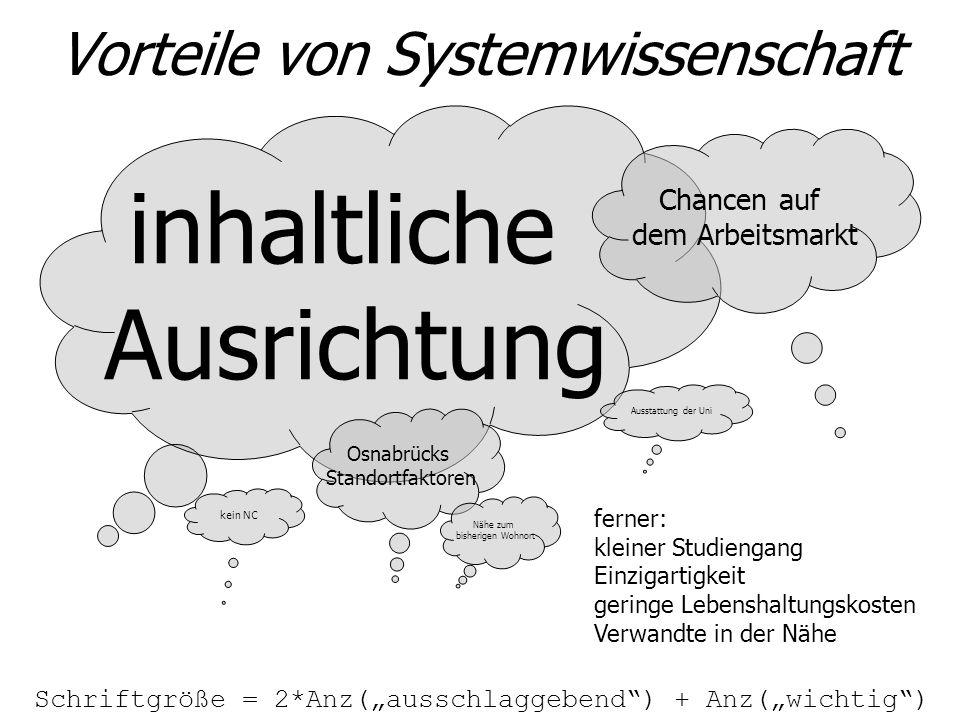 Vorteile von Systemwissenschaft inhaltliche Ausrichtung Schriftgröße = 2*Anz(ausschlaggebend) + Anz(wichtig) Chancen auf dem Arbeitsmarkt ferner: klei