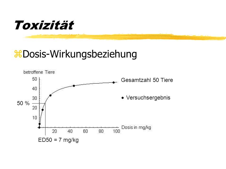 Toxizität zDosis-Wirkungsbeziehung Gesamtzahl 50 Tiere ED50 = 7 mg/kg 50 % Versuchsergebnis mögliche end points: Wachstum, Exkretion, Mobilität, Ferti