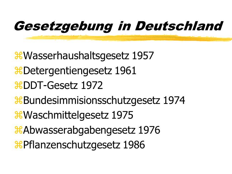 Gesetzgebung in Deutschland zWasserhaushaltsgesetz 1957 zDetergentiengesetz 1961 zDDT-Gesetz 1972 zBundesimmisionsschutzgesetz 1974 zWaschmittelgesetz