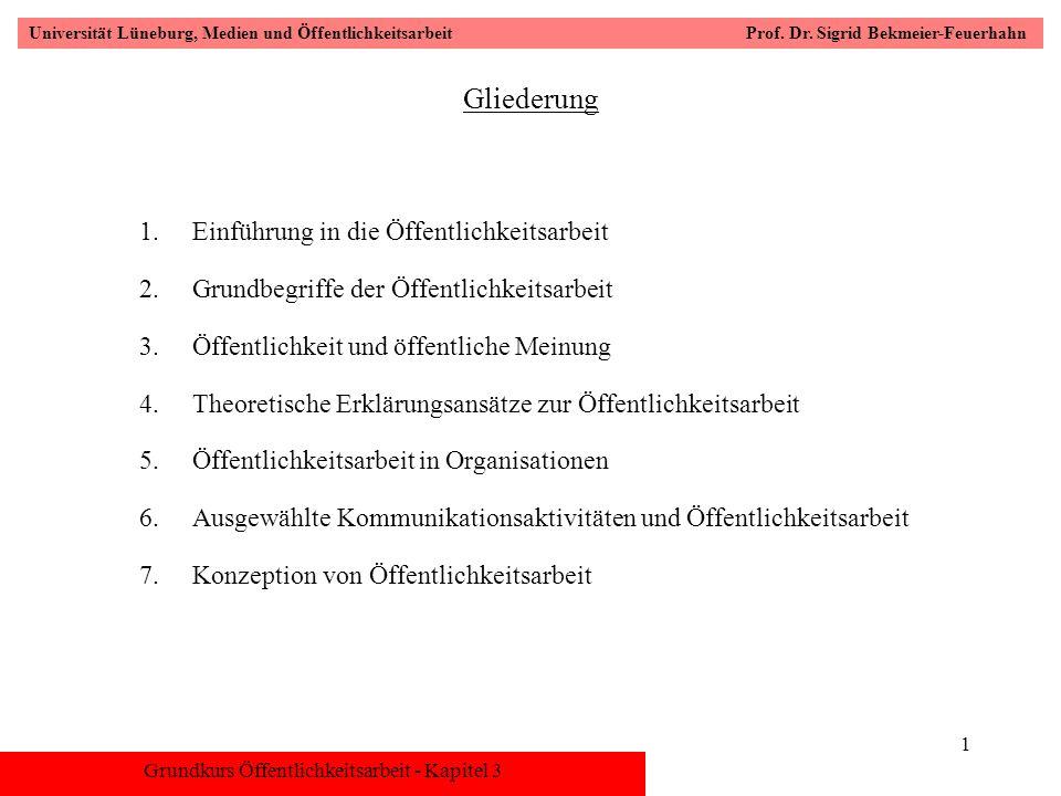 Grundkurs Öffentlichkeitsarbeit - Kapitel 3 Universität Lüneburg, Medien und Öffentlichkeitsarbeit Prof. Dr. Sigrid Bekmeier-Feuerhahn 1 Gliederung 1.