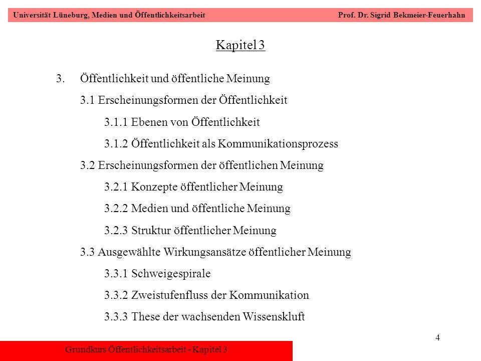 Grundkurs Öffentlichkeitsarbeit - Kapitel 3 Universität Lüneburg, Medien und Öffentlichkeitsarbeit Prof. Dr. Sigrid Bekmeier-Feuerhahn 4 Kapitel 3 3.Ö