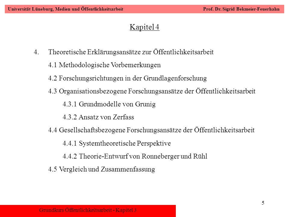 Grundkurs Öffentlichkeitsarbeit - Kapitel 3 Universität Lüneburg, Medien und Öffentlichkeitsarbeit Prof. Dr. Sigrid Bekmeier-Feuerhahn 5 Kapitel 4 4.T