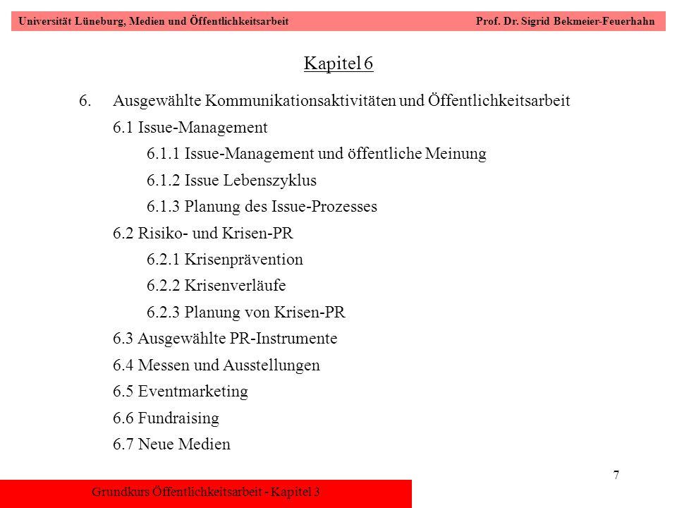 Grundkurs Öffentlichkeitsarbeit - Kapitel 3 Universität Lüneburg, Medien und Öffentlichkeitsarbeit Prof. Dr. Sigrid Bekmeier-Feuerhahn 7 Kapitel 6 6.A