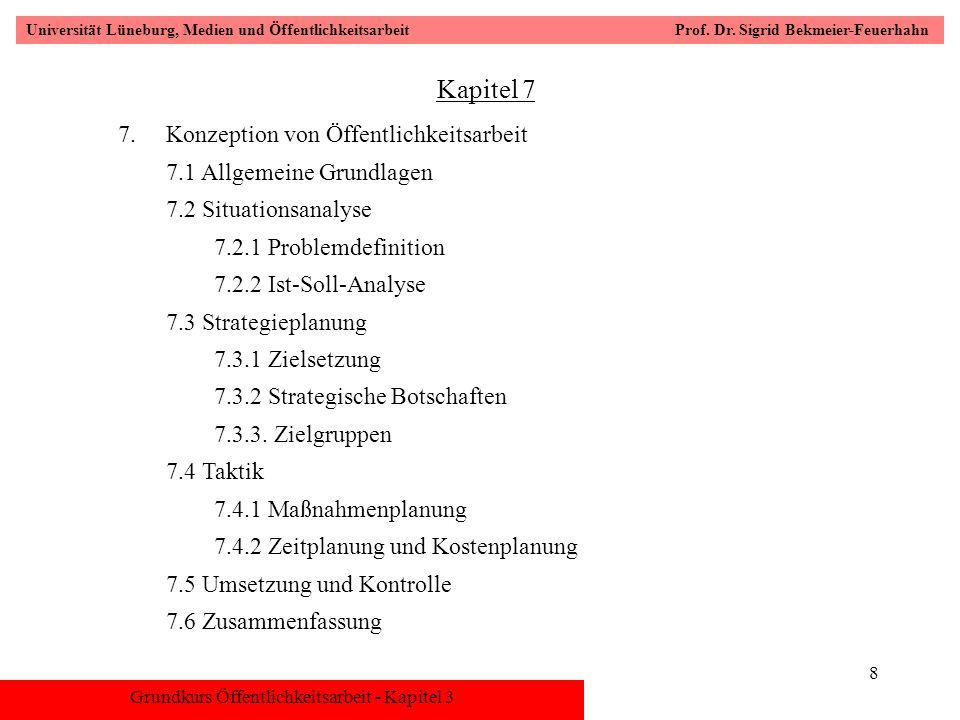 Grundkurs Öffentlichkeitsarbeit - Kapitel 3 Universität Lüneburg, Medien und Öffentlichkeitsarbeit Prof. Dr. Sigrid Bekmeier-Feuerhahn 8 Kapitel 7 7.K