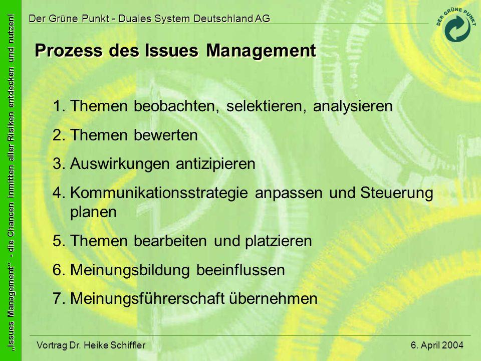 Issues Management - die Chancen inmitten aller Risiken entdecken und nutzen.