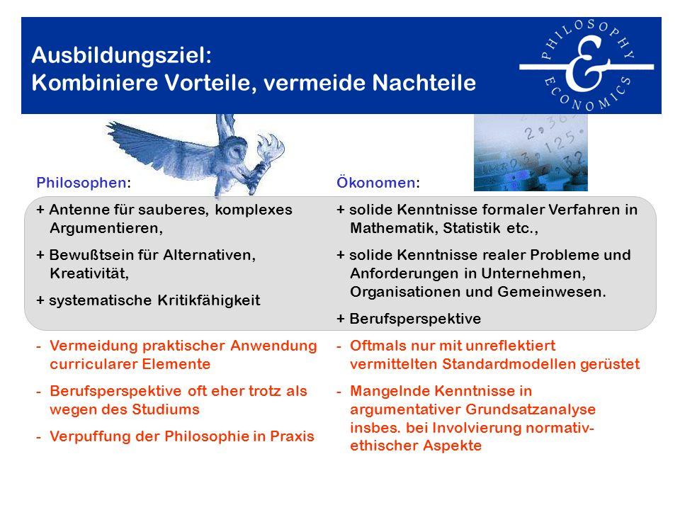 Philosophen: + Antenne für sauberes, komplexes Argumentieren, + Bewußtsein für Alternativen, Kreativität, + systematische Kritikfähigkeit -Vermeidung