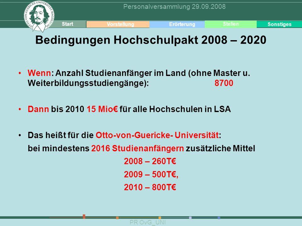 10 PR OvG_UNI Personalversammlung 29.09.2008 Bedingungen Hochschulpakt 2008 – 2020 Wenn: Anzahl Studienanfänger im Land (ohne Master u. Weiterbildungs