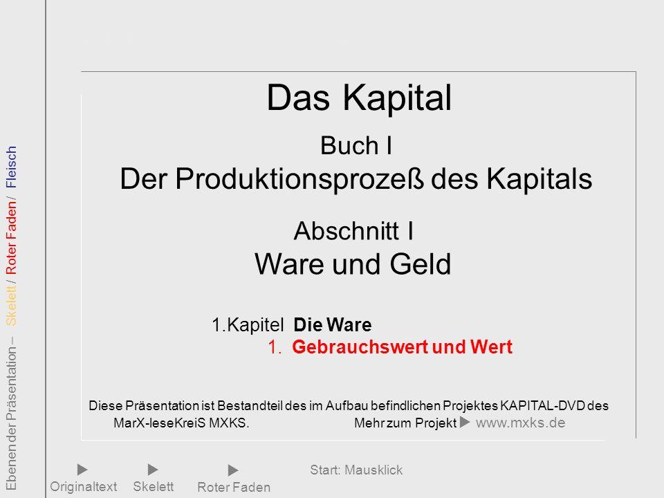 Start: Mausklick Das Kapital Buch I Der Produktionsprozeß des Kapitals Abschnitt I Ware und Geld 1.Kapitel Die Ware 1. Gebrauchswert und Wert Titelfol