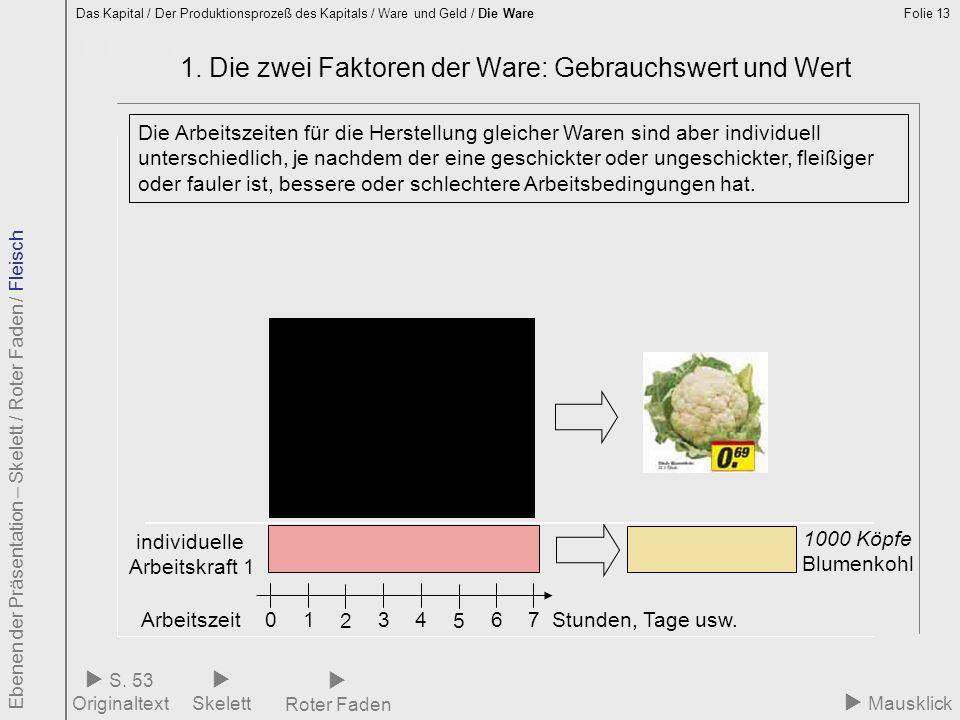 Folie 13 1.1 nicht individuelle Arbeitszeit 1 1. Die zwei Faktoren der Ware: Gebrauchswert und Wert Das Kapital / Der Produktionsprozeß des Kapitals /