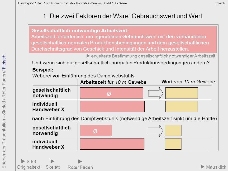 Folie 17 1.1 Gesellschaftlich notwendige Arbeitszeit 1. Die zwei Faktoren der Ware: Gebrauchswert und Wert Das Kapital / Der Produktionsprozeß des Kap