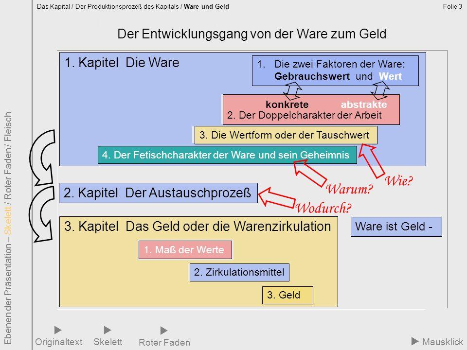 Folie 3 Abschnitt 1: Von der Ware zum Geld 3. Kapitel Das Geld oder die Warenzirkulation Das Kapital / Der Produktionsprozeß des Kapitals / Ware und G