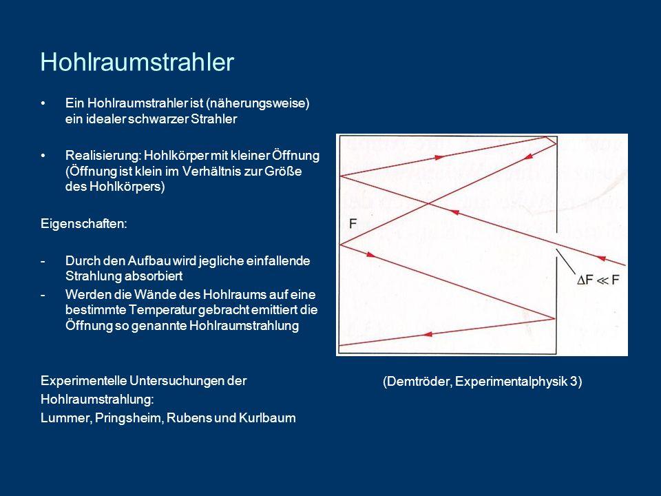 Hohlraumstrahler Ein Hohlraumstrahler ist (näherungsweise) ein idealer schwarzer Strahler Realisierung: Hohlkörper mit kleiner Öffnung (Öffnung ist kl