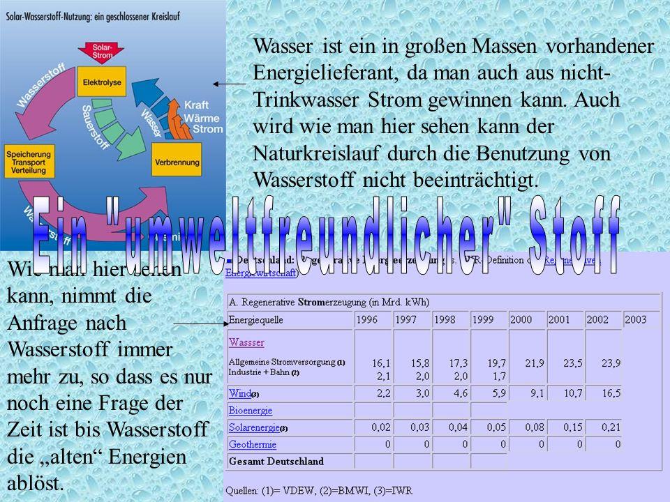 Wasser ist ein in großen Massen vorhandener Energielieferant, da man auch aus nicht- Trinkwasser Strom gewinnen kann. Auch wird wie man hier sehen kan