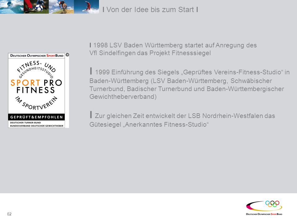 I Von der Idee bis zum Start I 02 I 1998 LSV Baden Württemberg startet auf Anregung des Vfl Sindelfingen das Projekt Fitnesssiegel I 1999 Einführung des Siegels Geprüftes Vereins-Fitness-Studio in Baden-Württemberg (LSV Baden-Württemberg, Schwäbischer Turnerbund, Badischer Turnerbund und Baden-Württembergischer Gewichtheberverband) I Zur gleichen Zeit entwickelt der LSB Nordrhein-Westfalen das Gütesiegel Anerkanntes Fitness-Studio