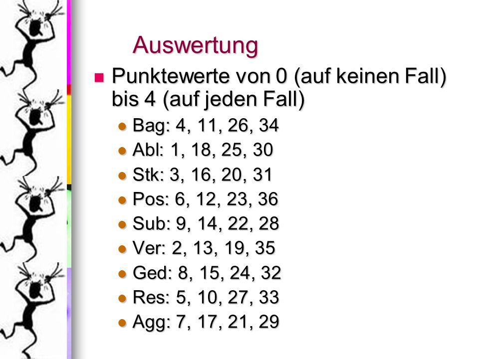 Auswertung Punktewerte von 0 (auf keinen Fall) bis 4 (auf jeden Fall) Punktewerte von 0 (auf keinen Fall) bis 4 (auf jeden Fall) Bag: 4, 11, 26, 34 Ba