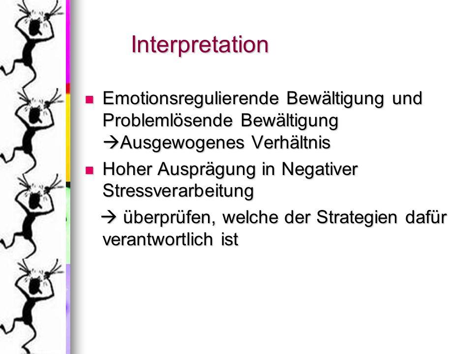 Interpretation Emotionsregulierende Bewältigung und Problemlösende Bewältigung Ausgewogenes Verhältnis Emotionsregulierende Bewältigung und Problemlös