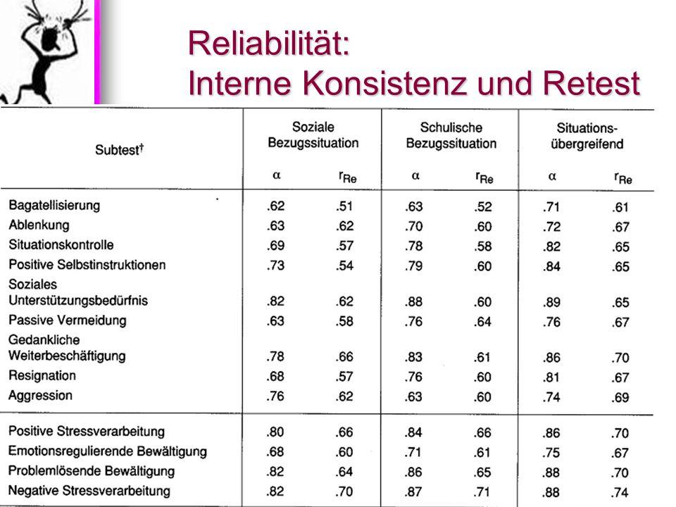 Reliabilität: Interne Konsistenz und Retest