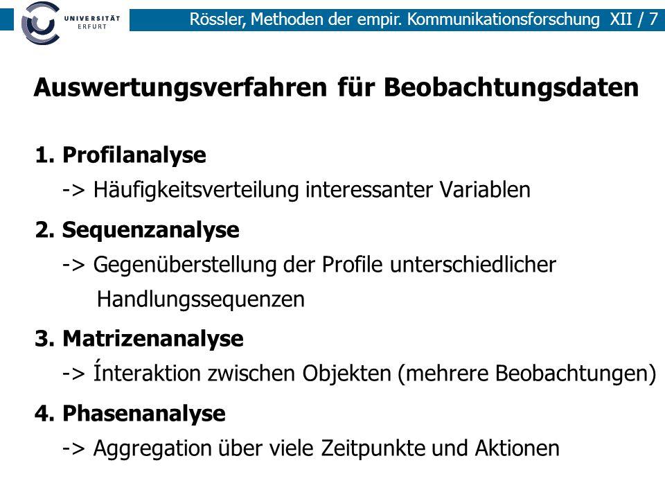 Rössler, Methoden der empir. Kommunikationsforschung XII / 7 Auswertungsverfahren für Beobachtungsdaten 1.Profilanalyse -> Häufigkeitsverteilung inter