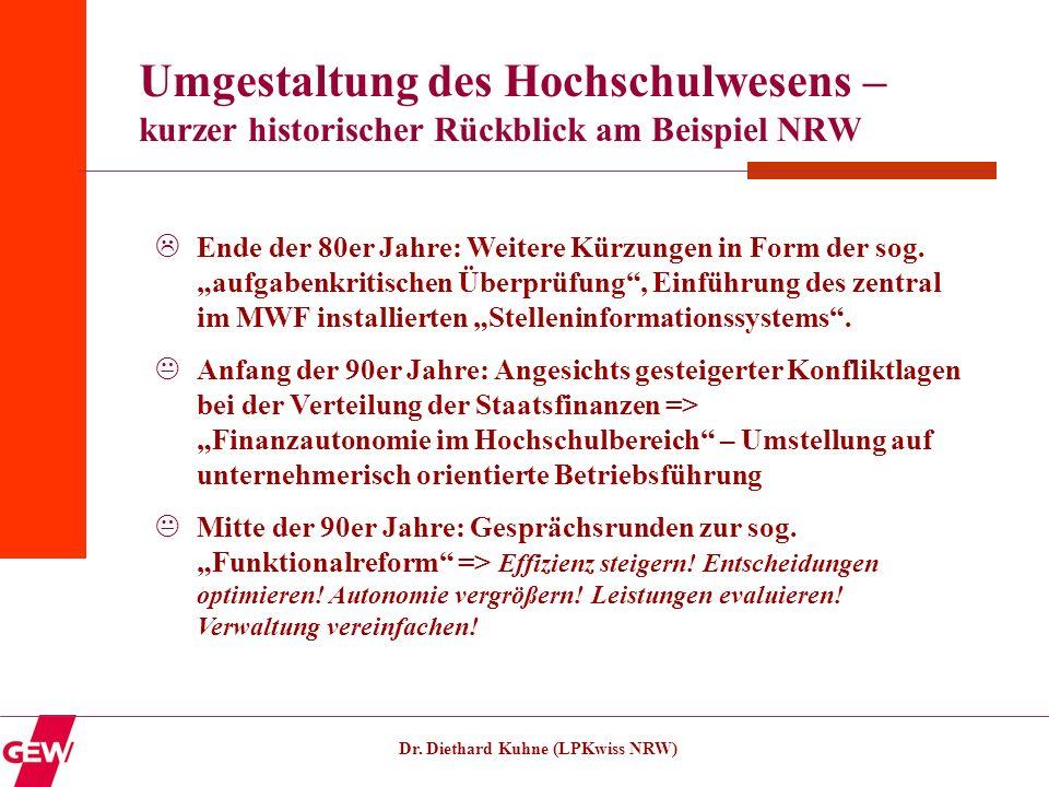 Dr. Diethard Kuhne (LPKwiss NRW) Umgestaltung des Hochschulwesens – kurzer historischer Rückblick am Beispiel NRW Ende der 80er Jahre: Weitere Kürzung