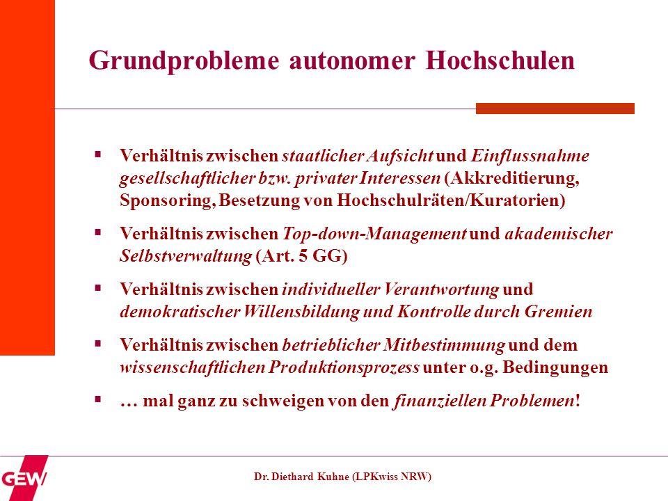 Dr. Diethard Kuhne (LPKwiss NRW) Grundprobleme autonomer Hochschulen Verhältnis zwischen staatlicher Aufsicht und Einflussnahme gesellschaftlicher bzw