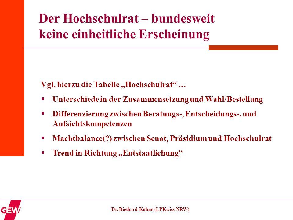 Dr. Diethard Kuhne (LPKwiss NRW) Der Hochschulrat – bundesweit keine einheitliche Erscheinung Vgl. hierzu die Tabelle Hochschulrat … Unterschiede in d