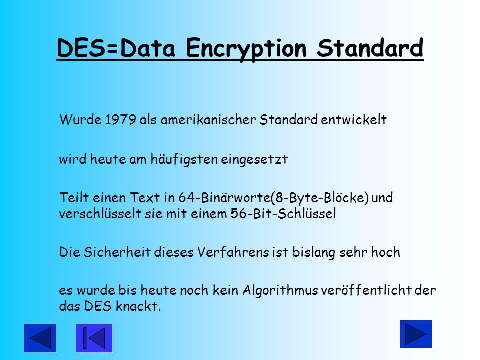DES=Data Encryption Standard Wurde 1979 als amerikanischer Standard entwickelt wird heute am häufigsten eingesetzt Teilt einen Text in 64-Binärworte(8