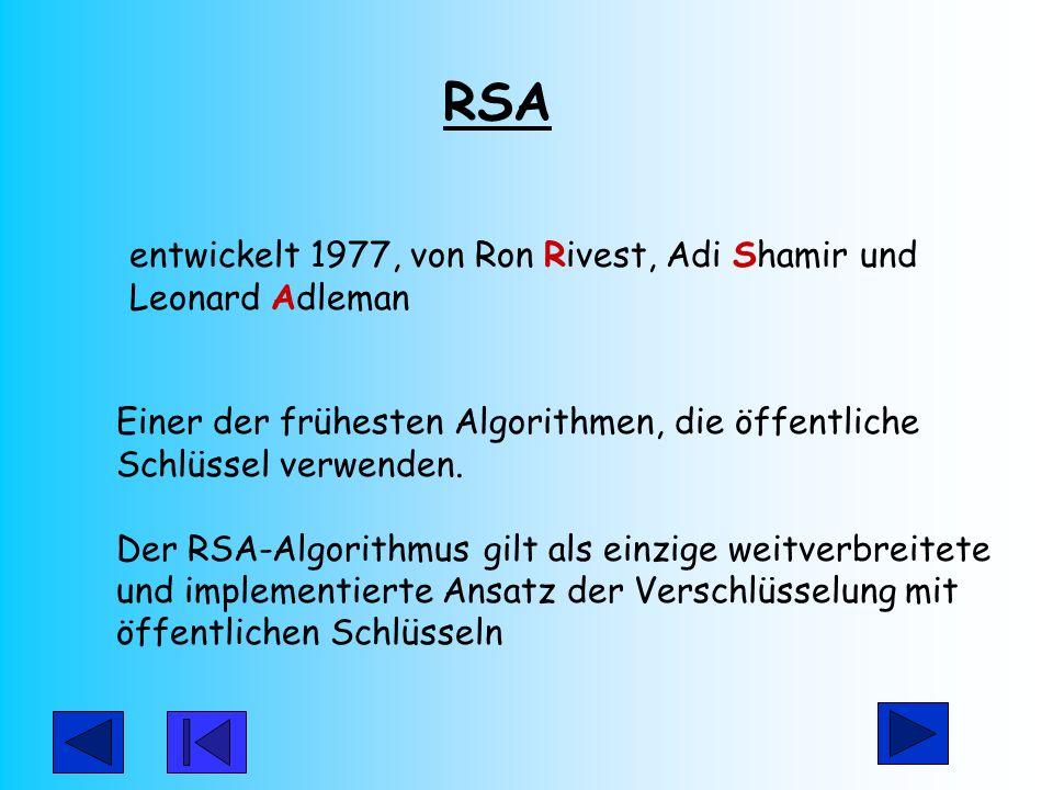 RSA entwickelt 1977, von Ron Rivest, Adi Shamir und Leonard Adleman Einer der frühesten Algorithmen, die öffentliche Schlüssel verwenden. Der RSA-Algo