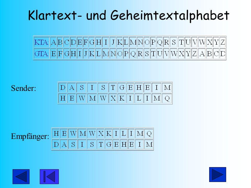 Klartext- und Geheimtextalphabet Sender: Empfänger: